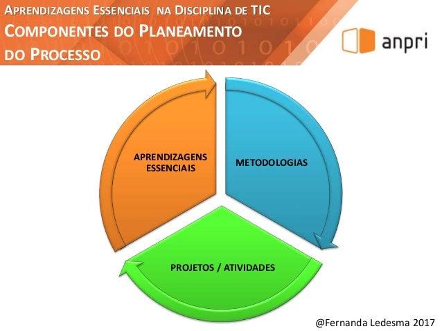 APRENDIZAGENS ESSENCIAIS NA DISCIPLINA DE TIC COMPONENTES DO PLANEAMENTO DO PROCESSO METODOLOGIAS PROJETOS / ATIVIDADES AP...