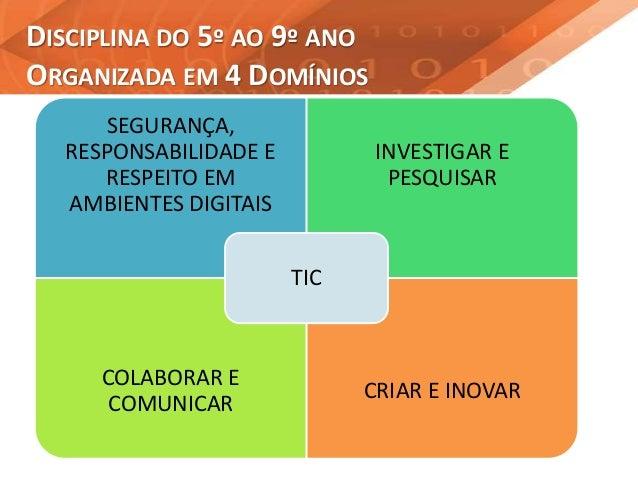 DISCIPLINA DO 5º AO 9º ANO ORGANIZADA EM 4 DOMÍNIOS SEGURANÇA, RESPONSABILIDADE E RESPEITO EM AMBIENTES DIGITAIS INVESTIGA...