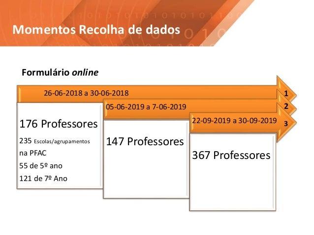 Momentos Recolha de dados 5º ano 7º ano 26-06-2018 a 30-06-2018 176 Professores 235 Escolas/agrupamentos na PFAC 55 de 5º ...