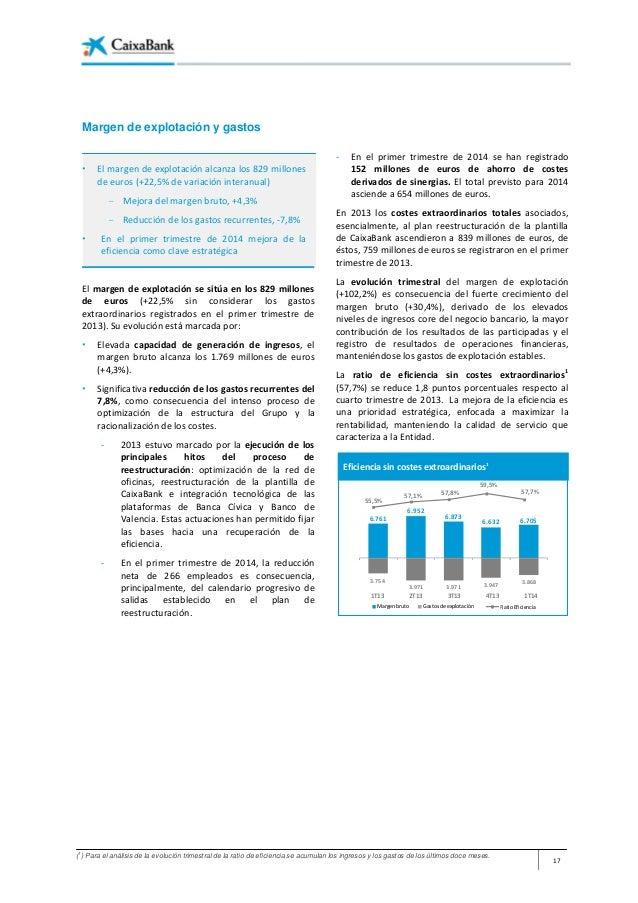 Resultados caixabank 1t 2014