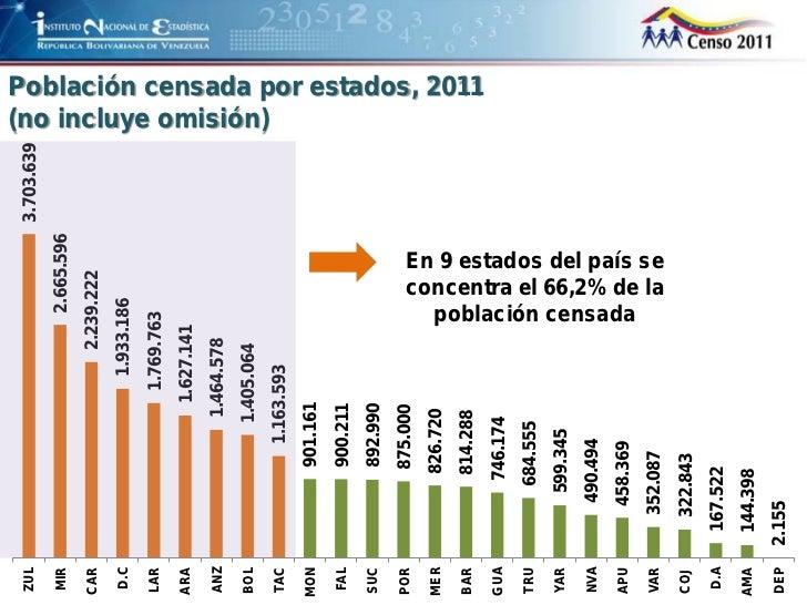 CENSO 2011 VENEZUELA PDF DOWNLOAD