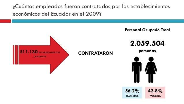 Resultados censo nacional economico