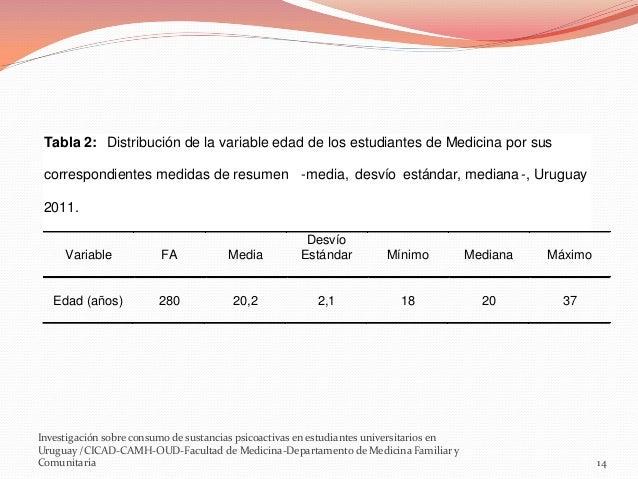 Tabla 2: Distribución de la variable edad de los estudiantes de Medicina por sus correspondientes medidas de resumen -medi...