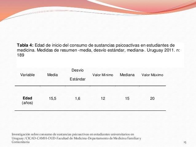 Tabla 4: Edad de inicio del consumo de sustancias psicoactivas en estudiantes de medicina. Medidas de resumen -media, desv...