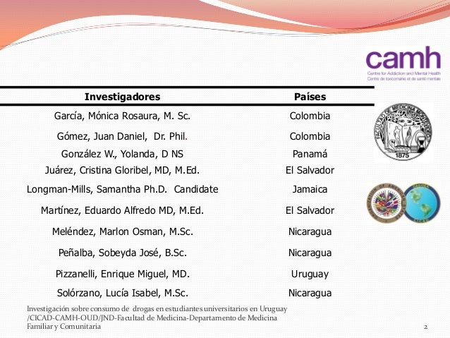 Investigadores  Países  García, Mónica Rosaura, M. Sc.  Colombia  Gómez, Juan Daniel, Dr. Phil.  Colombia  González W., Yo...