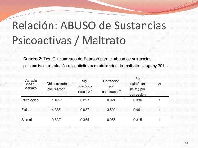 Relación: ABUSO de Sustancias Psicoactivas / Maltrato Cuadro 2: Test Chi-cuadrado de Pearson para el abuso de sustancias p...