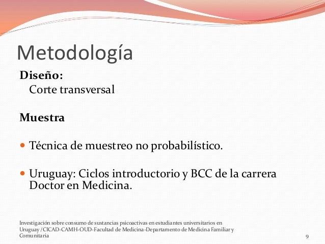 Metodología Diseño: Corte transversal Muestra  Técnica de muestreo no probabilístico.  Uruguay: Ciclos introductorio y B...