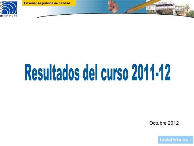 Enseñanza pública de calidad                               Octubre 2012                                   ieslaflota.es