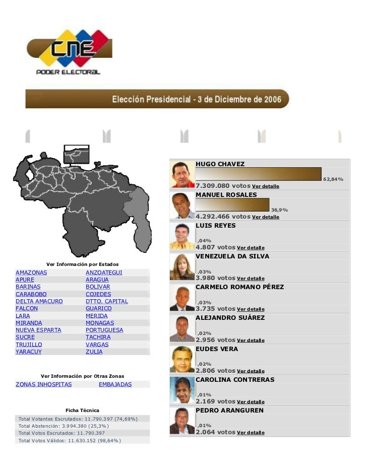 Resultados           Candidatos                       Boleta     Cómo Votar                                               ...