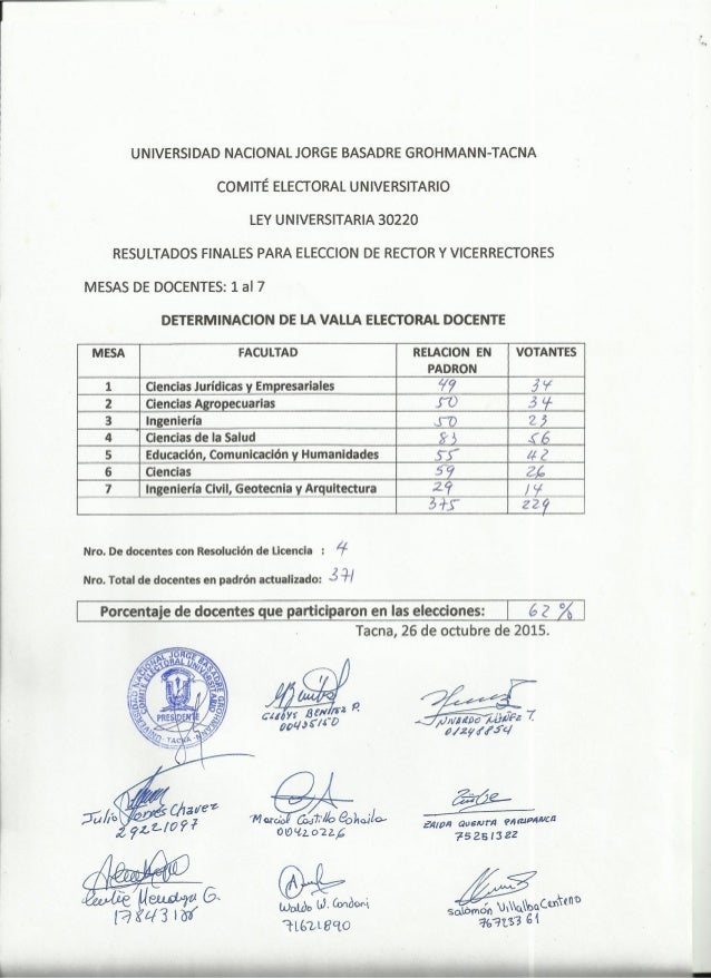 RESULTADOS DE ELECCIONES RECTOR, VICERRECTORES Y DECANOS 26 DE OCTUBRE 2015