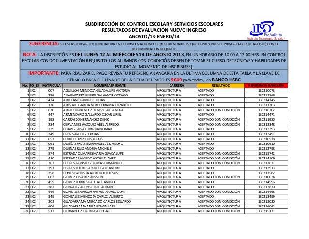 No.TIPO_EXAMATRICULA NOMBRE ASPIRANTE CARRERA RESULTADO REFERENCIA BANCARIA 1 EX2 007 AGUILLON MENDOZA GUADALUPE VICTORIA ...