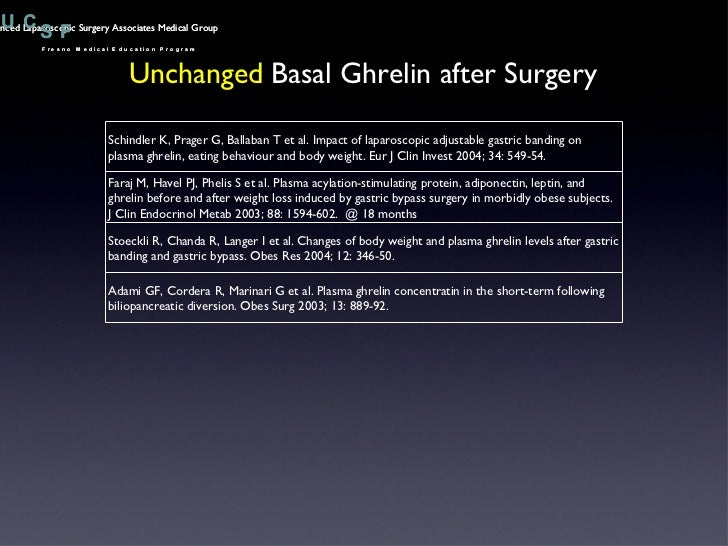 Ghrelin and gastric bypass surgery