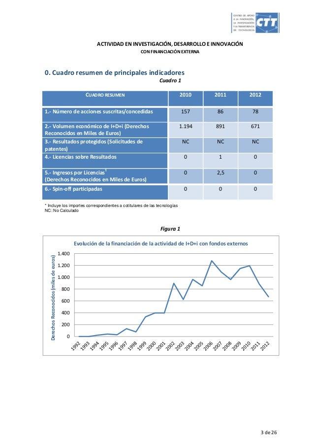 Resultados de las actividades de I+D+i Campus de Gandia 2012 Slide 3