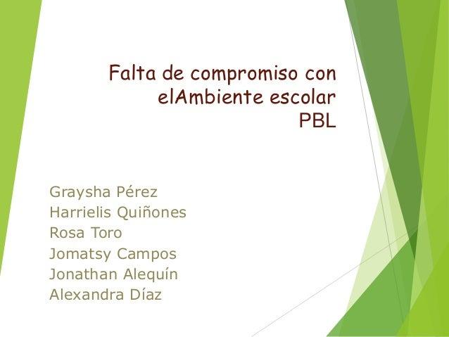Falta de compromiso conelAmbiente escolarPBLGraysha PérezHarrielis QuiñonesRosa ToroJomatsy CamposJonathan AlequínAlexandr...