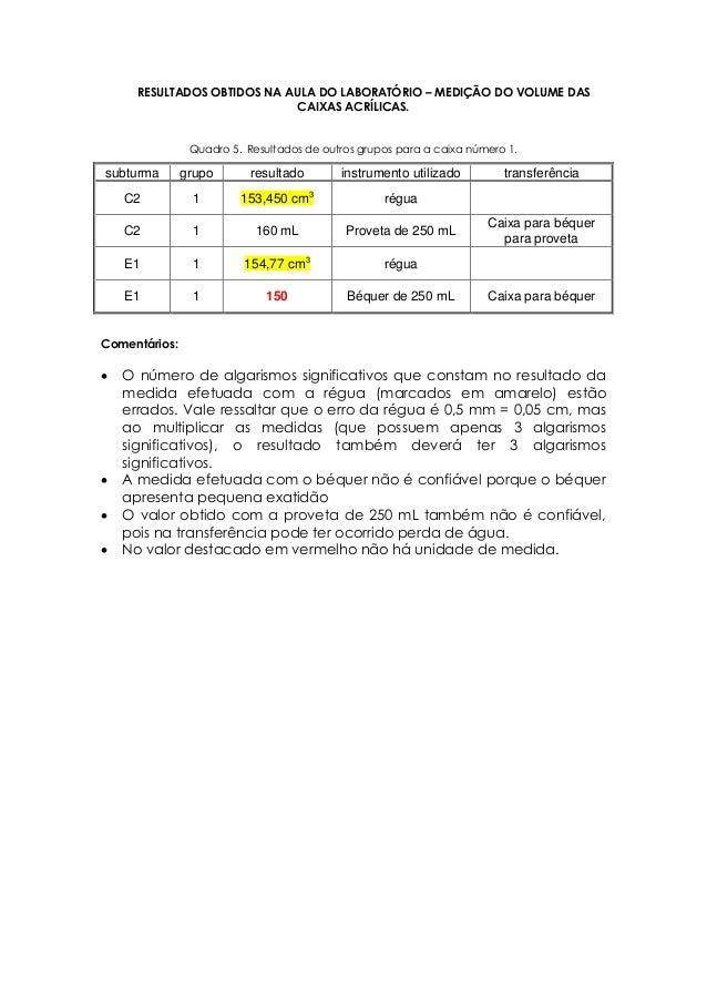 RESULTADOS OBTIDOS NA AULA DO LABORATÓRIO – MEDIÇÃO DO VOLUME DAS CAIXAS ACRÍLICAS. Quadro 5. Resultados de outros grupos ...
