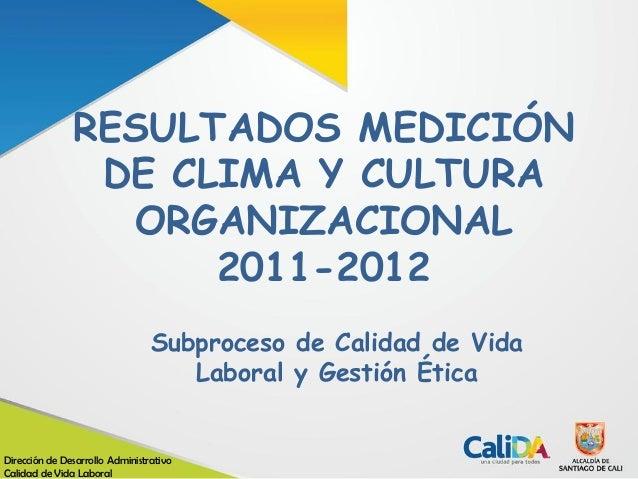 RESULTADOS MEDICIÓN DE CLIMA Y CULTURA ORGANIZACIONAL 2011-2012 Subproceso de Calidad de Vida Laboral y Gestión Ética Dire...