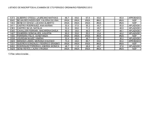 resultados examen bcc2_ _febrero_2013