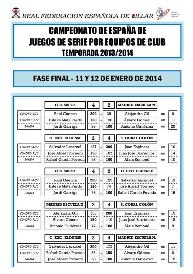 CAMPEONATO DE ESPAÑA DE JUEGOS DE SERIE POR EQUIPOS DE CLUB TEMPORADA 2013/2014  FASE FINAL - 11 Y 12 DE ENERO DE 2014 C.B...