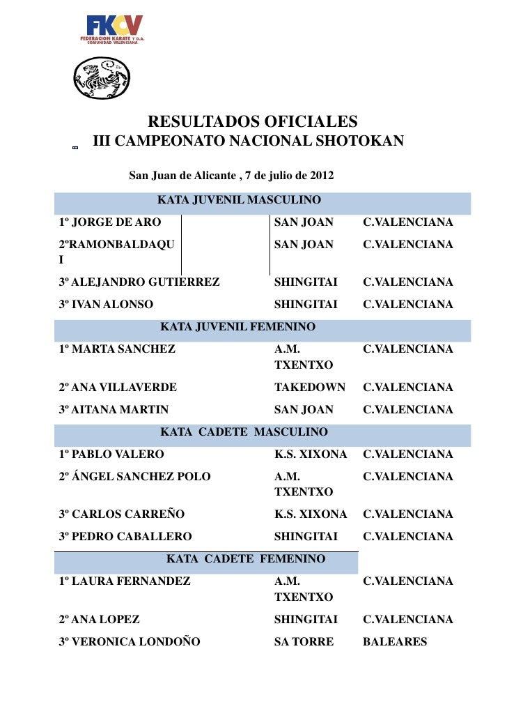 RESULTADOS OFICIALES     III CAMPEONATO NACIONAL SHOTOKAN          San Juan de Alicante , 7 de julio de 2012              ...