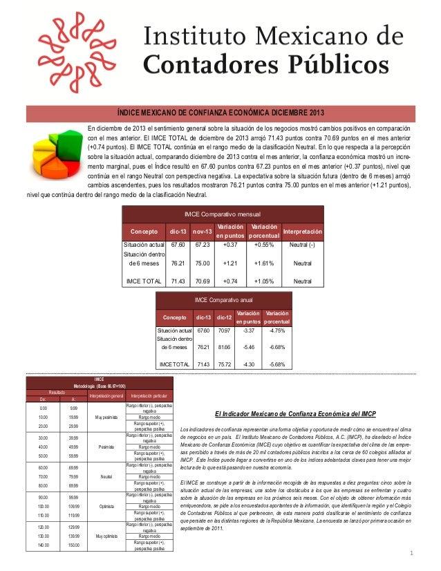 ÍNDICE MEXICANO DE CONFIANZA ECONÓMICA DICIEMBRE 2013 En diciembre de 2013 el sentimiento general sobre la situación de lo...