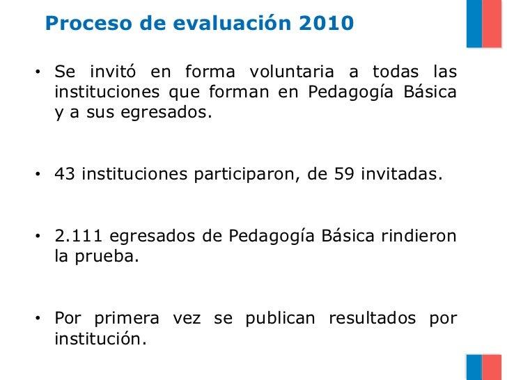 Resultados INICIA egresados pedagogía 2010 Slide 3