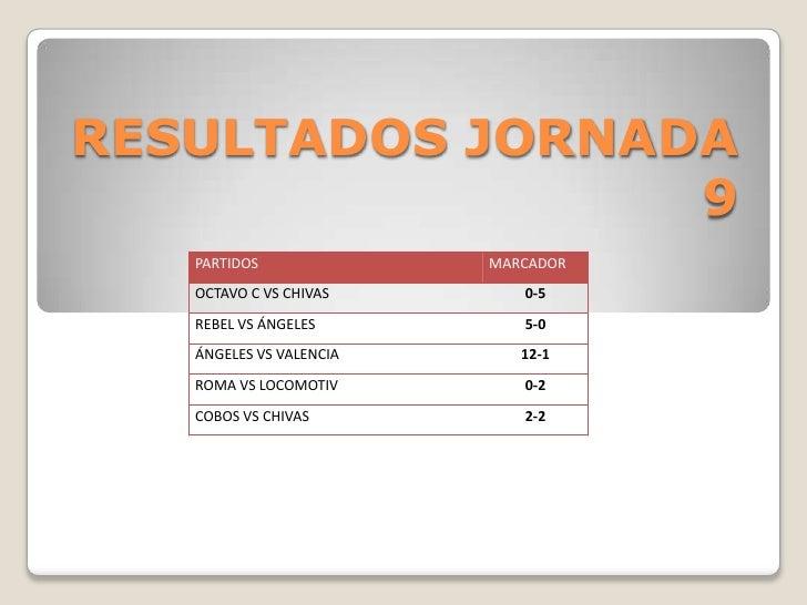RESULTADOS JORNADA 9<br />