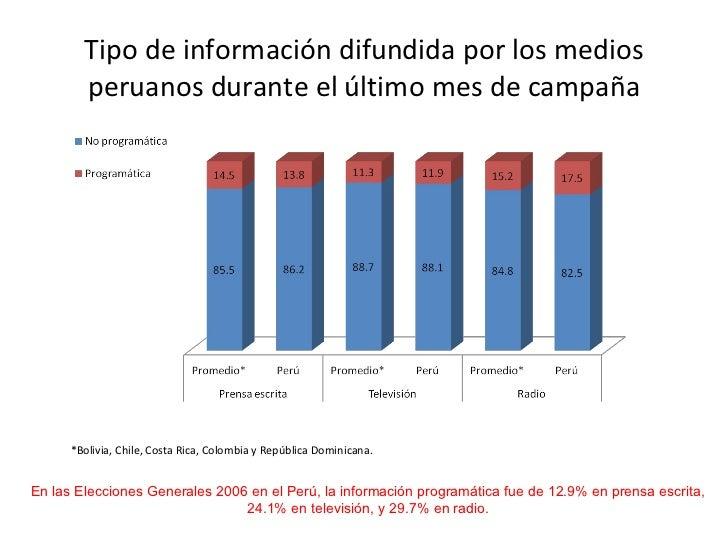 El género en las noticias electorales 2011: El caso peruano Slide 2