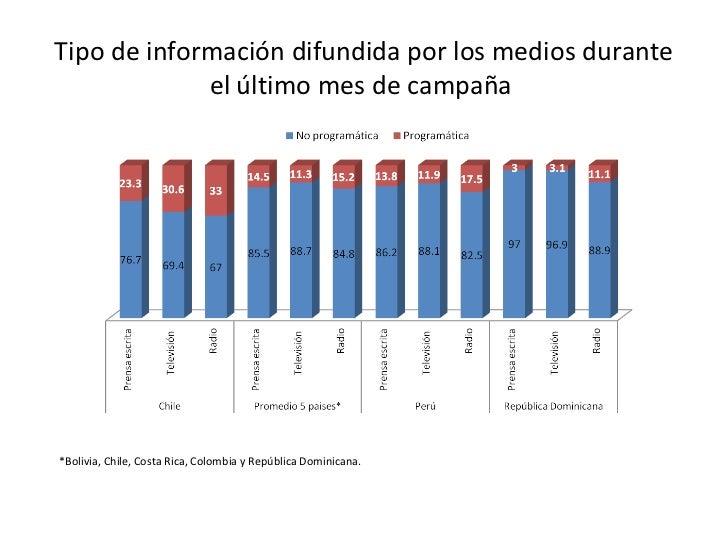 El género en las noticias electorales 2011: El caso peruano Slide 3