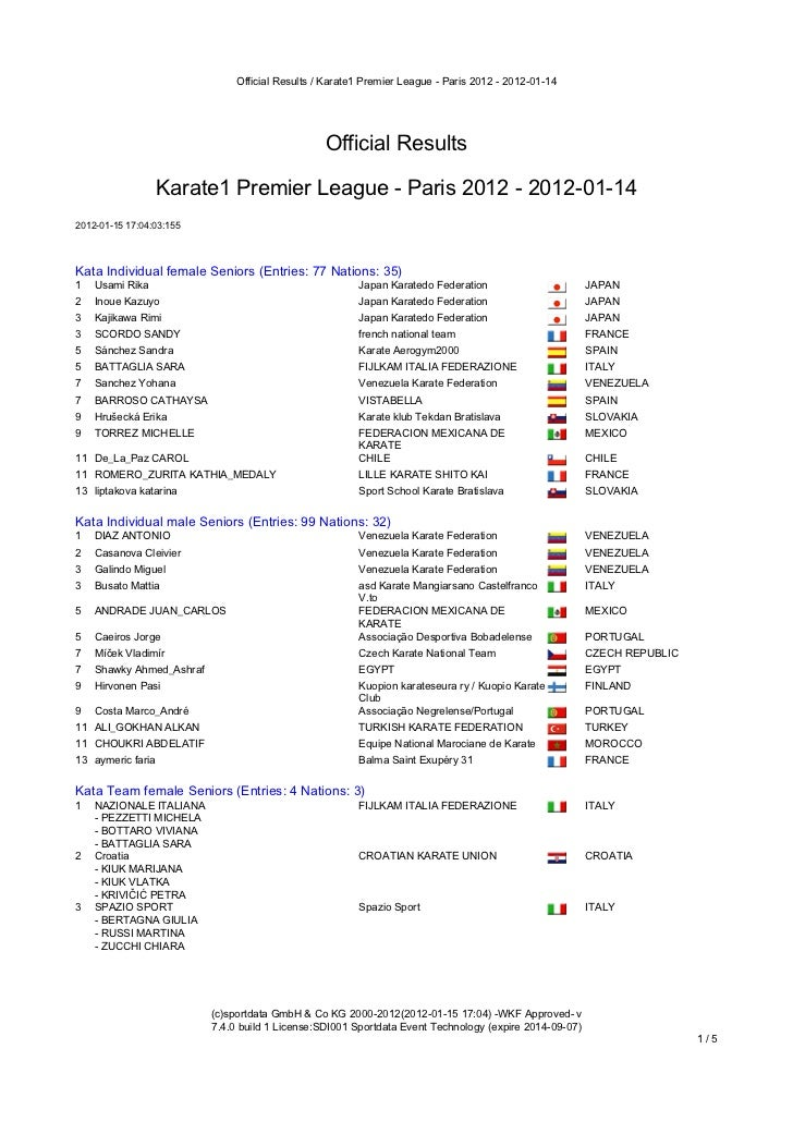 Official Results / Karate1 Premier League - Paris 2012 - 2012-01-14                                                     Of...