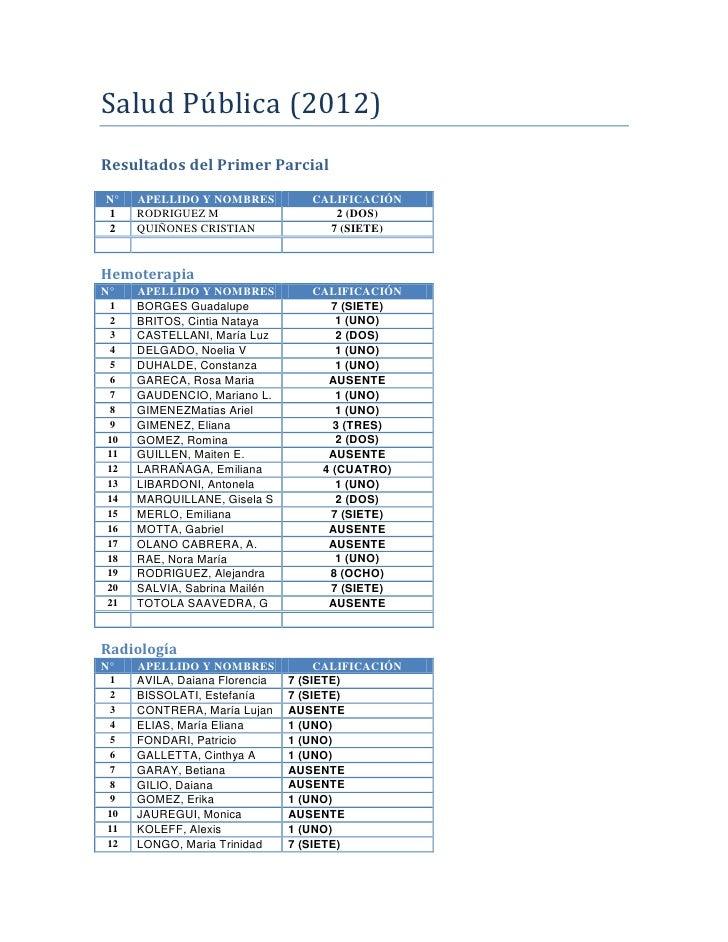 Salud Pública (2012)Resultados del Primer ParcialN°   APELLIDO Y NOMBRES           CALIFICACIÓN1    RODRIGUEZ M           ...
