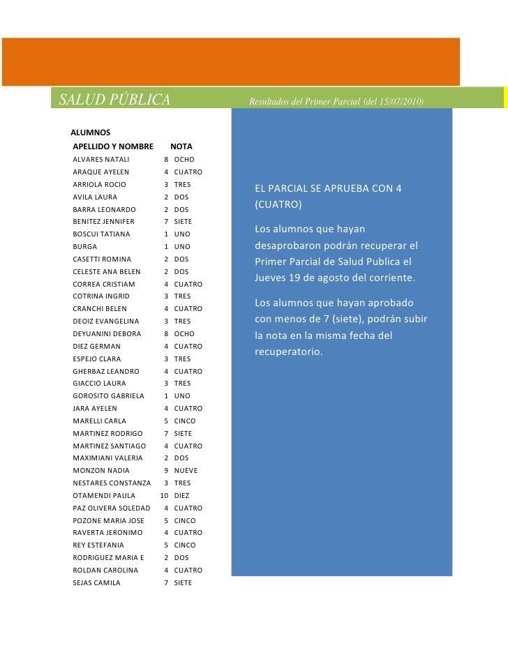 SALUD PÚBLICA                        Resultados del Primer Parcial (del 15/07/2010)    ALUMNOS  APELLIDO Y NOMBRE         ...