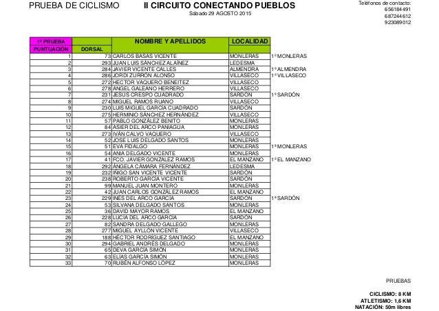 PRUEBA DE CICLISMO II CIRCUITO CONECTANDO PUEBLOS Sábado 29 AGOSTO 2015 Teléfonos de contacto: 656184491 687244612 9230890...