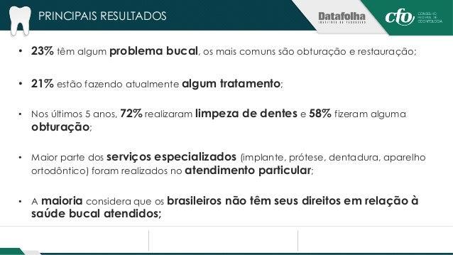 """PRINCIPAIS RESULTADOS  • 56% não conhecem o programa """"Brasil Sorridente"""";  • 72% não possuem plano odontológico;  • Na méd..."""