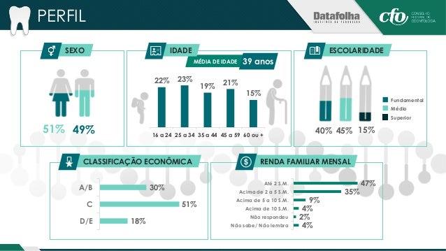 OCUPAÇÃO PRINCIPAL  70%  30%  PEA NÃO PEA  PEA População Economicamente Ativa  PEA NÃO PEA  70% 30%  Assalariado registrad...