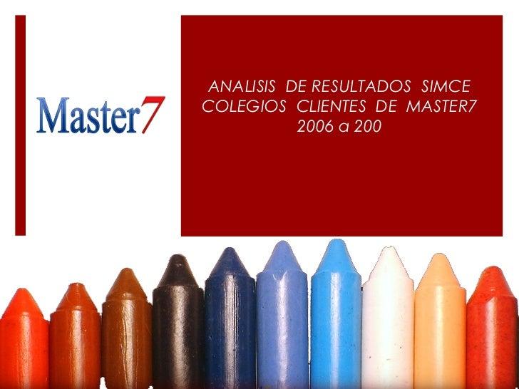 ANALISIS  DE RESULTADOS  SIMCE COLEGIOS  CLIENTES  DE  MASTER7  2006 a 200