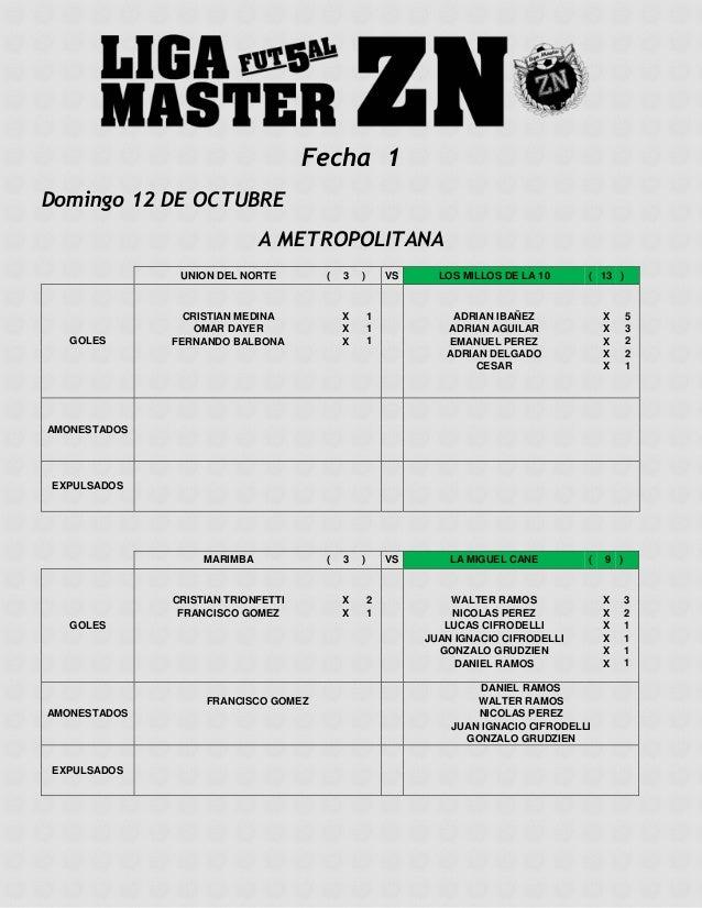 Fecha 1  Domingo 12 DE OCTUBRE  A METROPOLITANA  UNION DEL NORTE ( 3 ) VS LOS MILLOS DE LA 10 ( 13 )  GOLES  CRISTIAN MEDI...