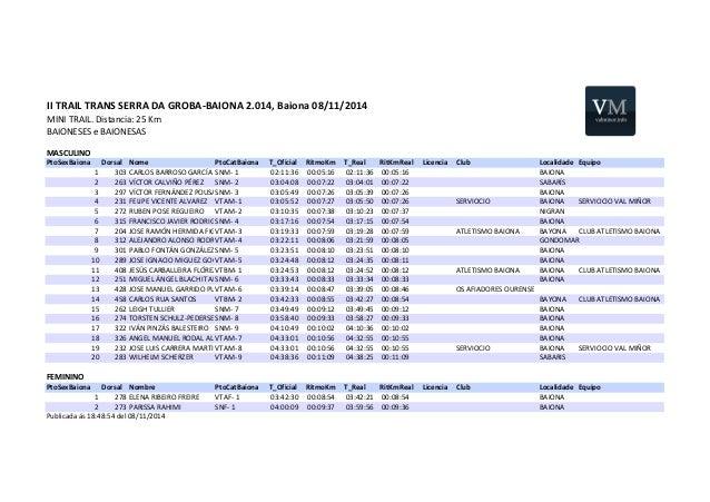 II  TRAIL  TRANS  SERRA  DA  GROBA-‐BAIONA  2.014,  Baiona  08/11/2014  MINI  TRAIL.  Distancia:  25  Km  BAIONESES  e  B...