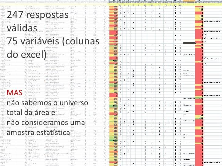 247 respostasválidas75 variáveis (colunasdo excel)MASnão sabemos o universototal da área enão consideramos umaamostra esta...
