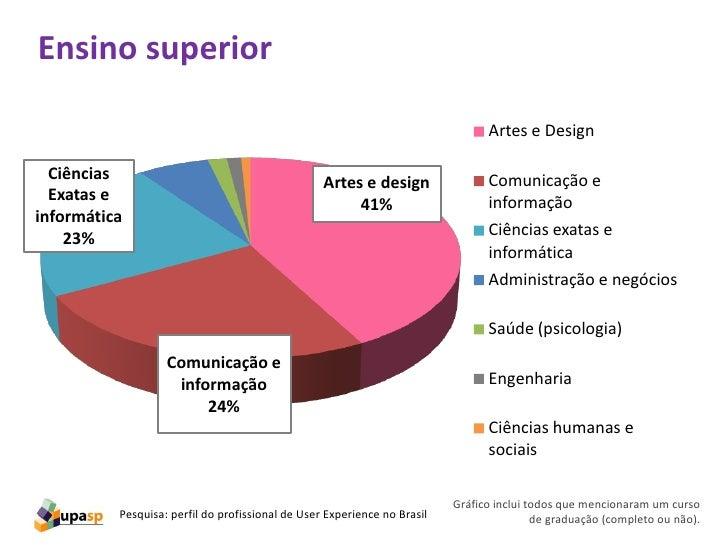Ensino superior                                                                                Artes e Design  Ciências   ...
