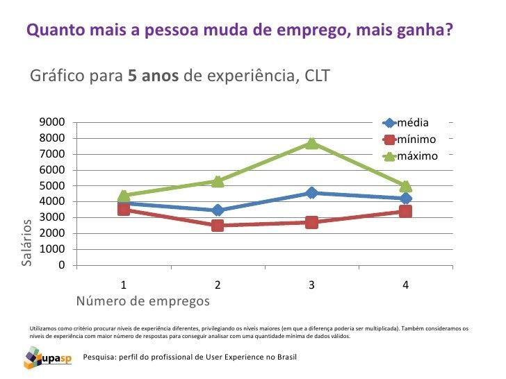 Quanto mais a pessoa muda de emprego, mais ganha?     Gráfico para 2 anos de experiência, CLT           8000              ...