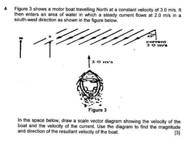 Resultan vector tip to tail method in this question there are two vectors ccuart Images