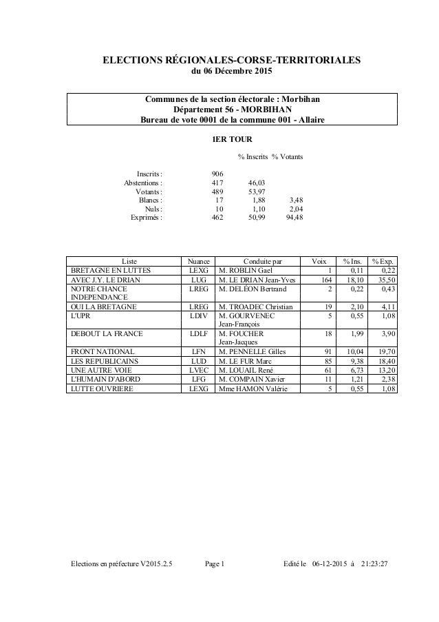 ELECTIONS RÉGIONALES-CORSE-TERRITORIALES du 06 Décembre 2015 Communes de la section électorale : Morbihan Département 56 -...