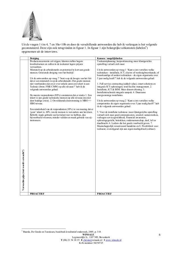 Resultaten En De Analyse Uit Het Pragmatisch Onderzoek Naar De Integr