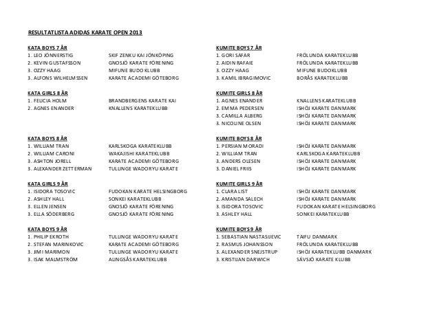 RESULTATLISTA ADIDAS KARATE OPEN 2013KATA BOYS 7 ÅR KUMITE BOYS 7 ÅR1. LEO JÖNNERSTIG SKIF ZENKU KAI JÖNKÖPING 1. GORI SAF...