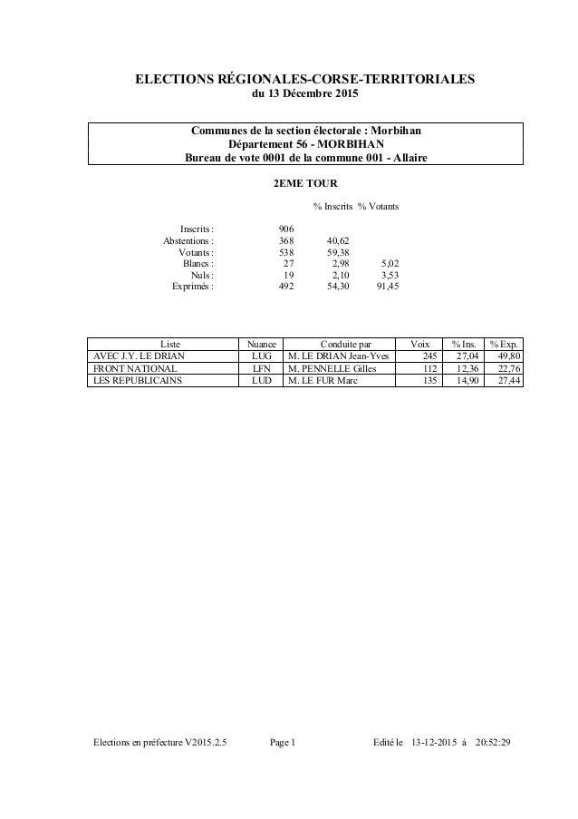 ELECTIONS RÉGIONALES-CORSE-TERRITORIALES du 13 Décembre 2015 Communes de la section électorale : Morbihan Département 56 -...