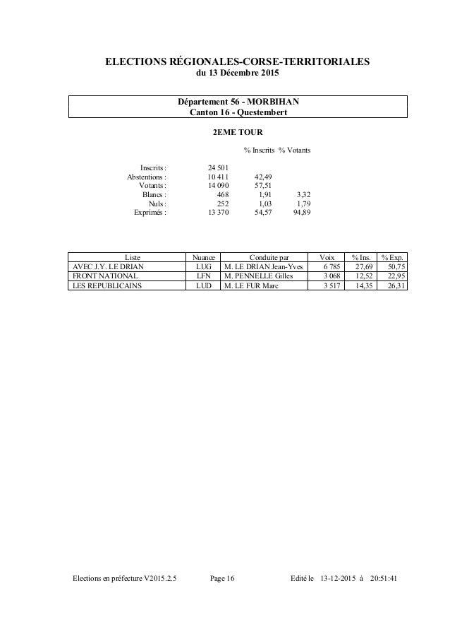 ELECTIONS RÉGIONALES-CORSE-TERRITORIALES du 13 Décembre 2015 Département 56 - MORBIHAN Canton 16 - Questembert 2EME TOUR %...