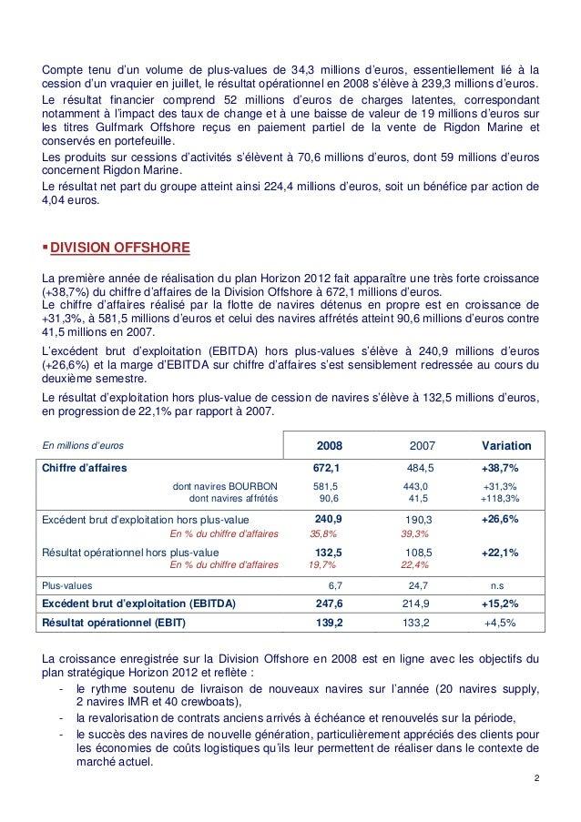 2 Compte tenu d'un volume de plus-values de 34,3 millions d'euros, essentiellement lié à la cession d'un vraquier en juill...
