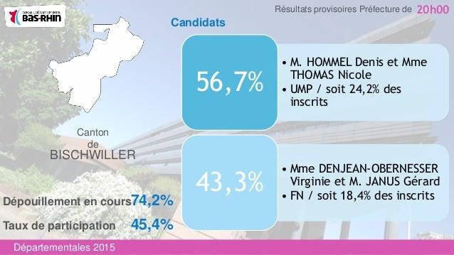Canton de BISCHWILLER • M. HOMMEL Denis et Mme THOMAS Nicole • UMP / soit 24,2% des inscrits 56,7% • Mme DENJEAN-OBERNESSE...