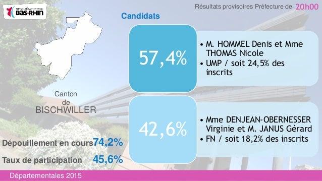 Canton de BISCHWILLER • M. HOMMEL Denis et Mme THOMAS Nicole • UMP / soit 24,5% des inscrits 57,4% • Mme DENJEAN-OBERNESSE...