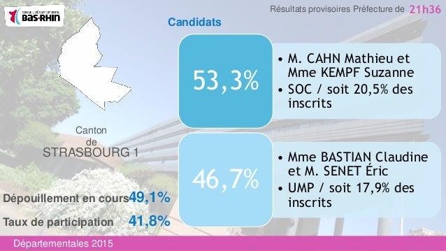 Canton de STRASBOURG 1 • M. CAHN Mathieu et Mme KEMPF Suzanne • SOC / soit 20,5% des inscrits 53,3% • Mme BASTIAN Claudine...